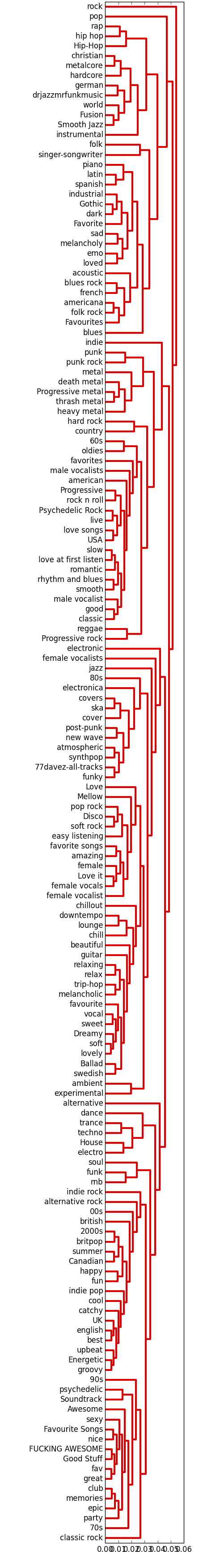 ea_music_chosen_5000-inf