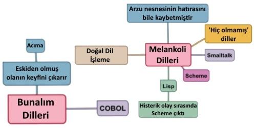 proglang7
