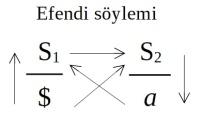 soylem1