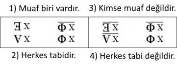 formulas2