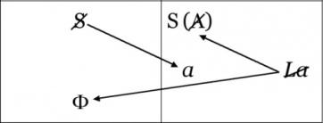 formulas3